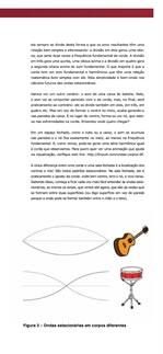 Curso de Áudio e Acústica