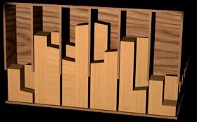 Acústica Modular - Loudness