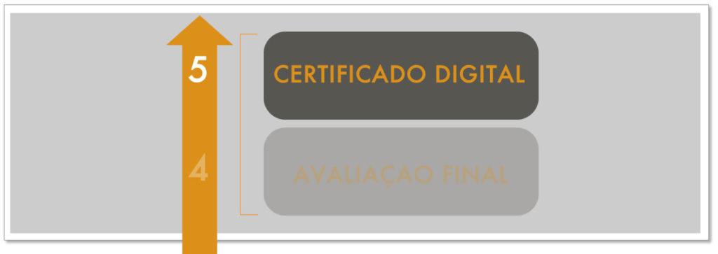 Certificado Digital de Áudio