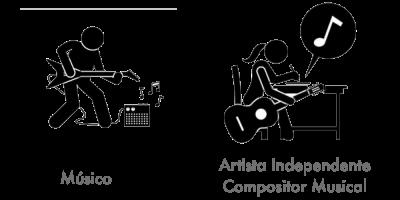 Musico Artista Independente Compositor