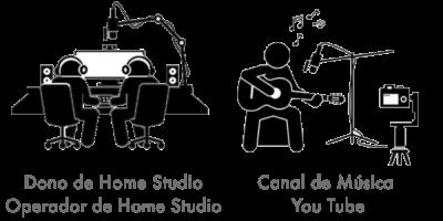 Home Studio YouTube Canal de Musica