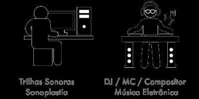 Trilhas Sonoras Sonoplastia DJ MC Compositor de Musica Eletronica